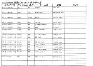 油漢CUP2019エントリーリスト